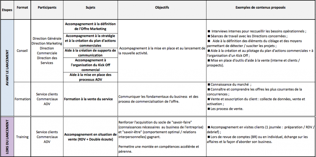 management de transition exemple