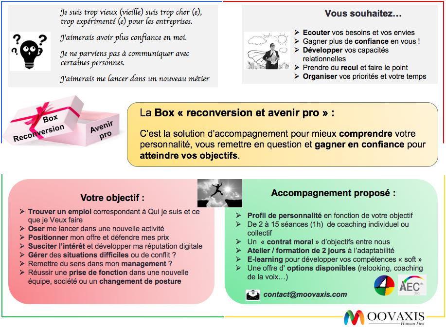 box-reconversion-et-avenir-pro